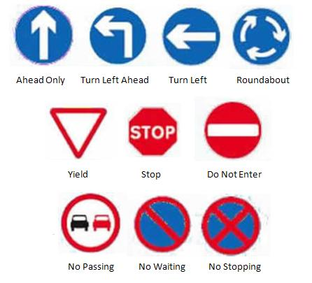 Regulatory Road Signs UK