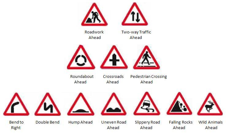 UK Warning Signs